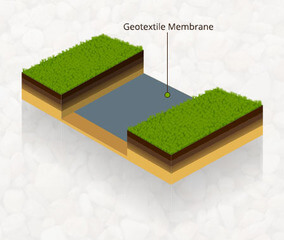 how to place a geotextile membrane