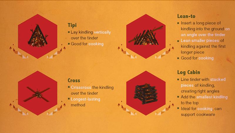 Laying firewood