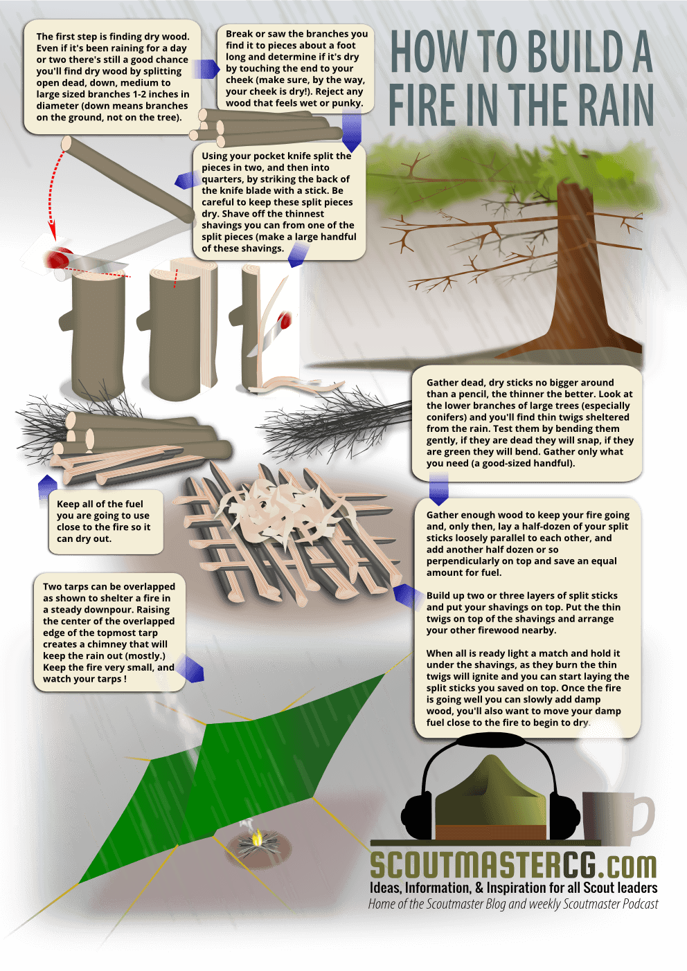 How to build a fire in the rain infographic