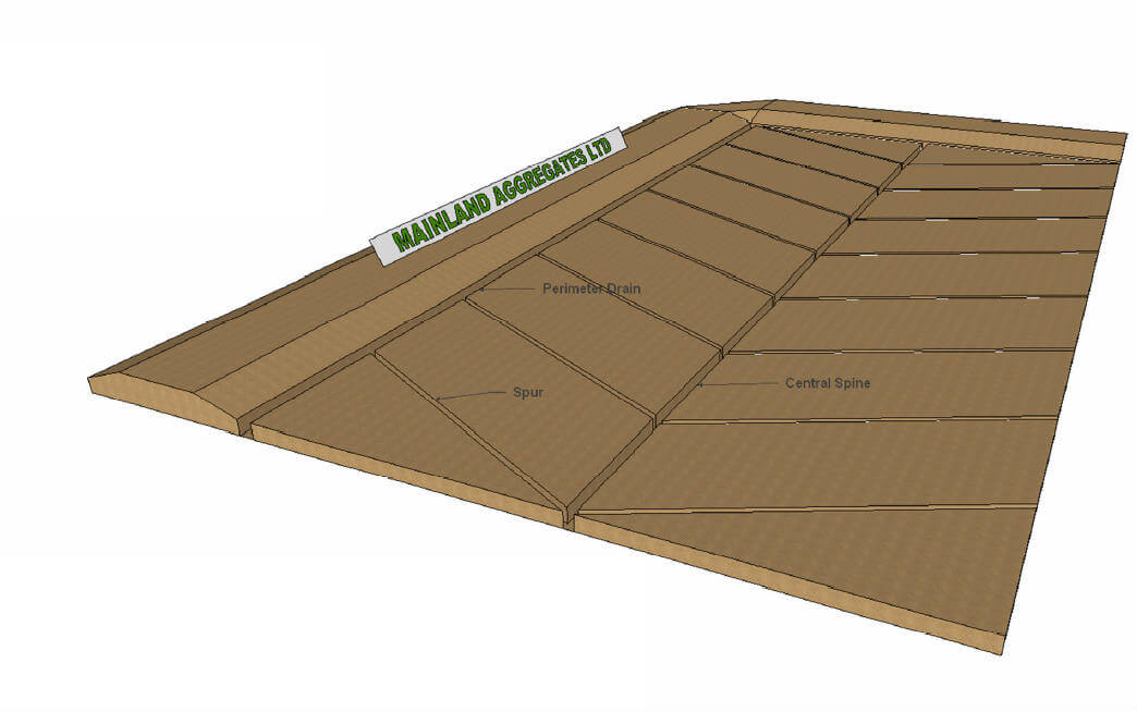 Drainage Channels for riding arenas