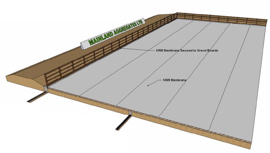 Riding Arena Construction Diagrams - Non Woven Membrane