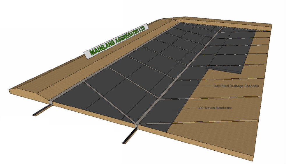 Riding Arena Construction Diagrams - Drainage Backfill