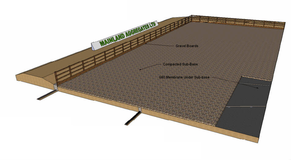how to make plot rail fencing